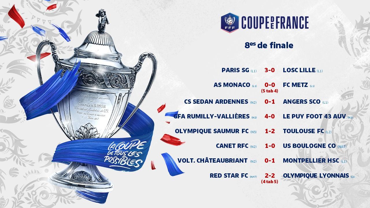 Quart de finale de l'Euro 2016: voici les adversaires possibles de la France